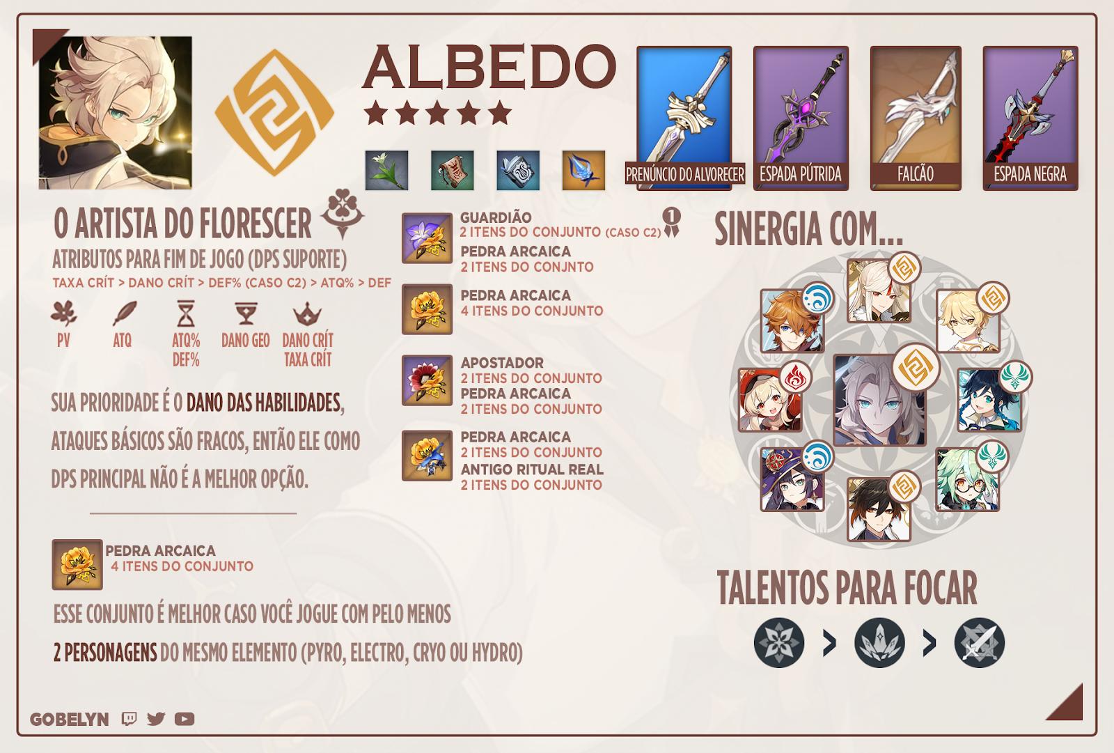 albedo genshin impact gobelyn portugues