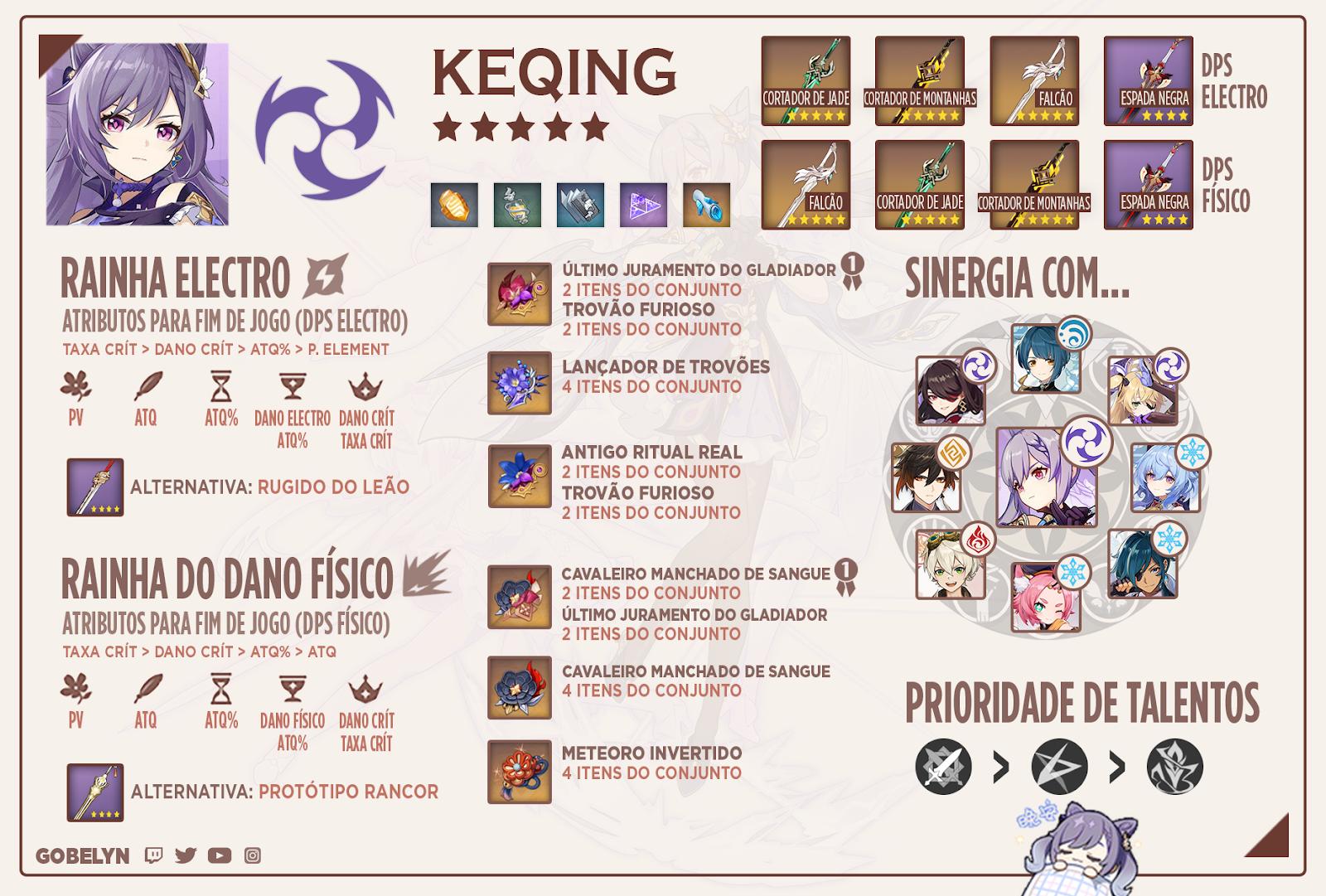 keqing genshin impact gobelyn portugues