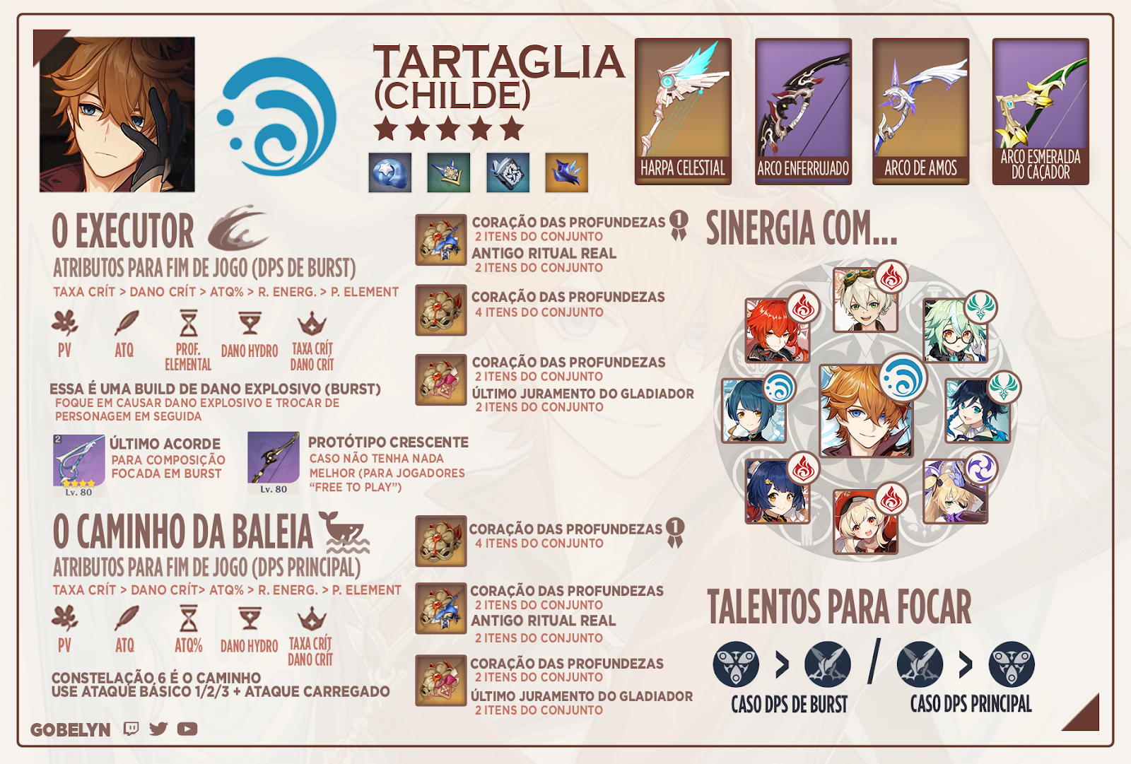 tartaglia (childe) genshin impact gobelyn portugues